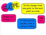 Slope - Introduction, Notes and Practice for Smartboard