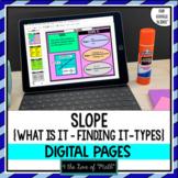 Slope Introduction - Types - Finding Slope For Google Slides™