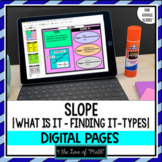 Slope Introduction - Types - Finding Slope For Google Slides™
