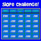Slope Jeopardy