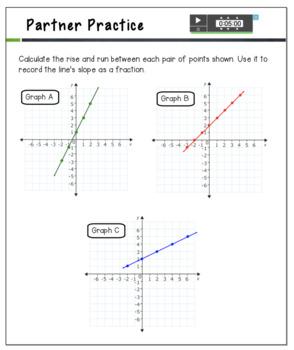 Slope Lessons - Complete Unit!
