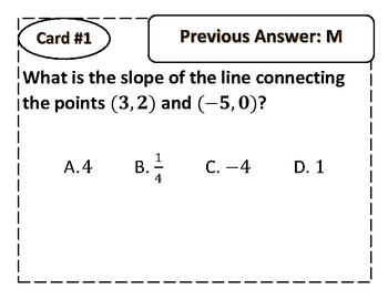 Slope & Linear Equations Multiple Choice Scavenger Hunt
