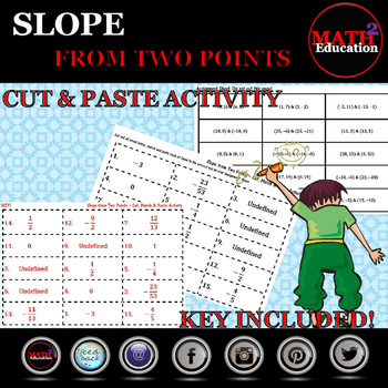 Finding the Slope from Two Points Matching Activity