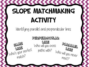 Slope Matchmaking (Slopes of Parallel and Perpendicular Lines)