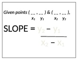 """Slope Mats: a hands on """"puzzle"""" manipulative for the slope formula"""