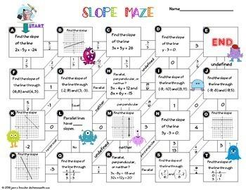 Slope Maze Activity plus HW