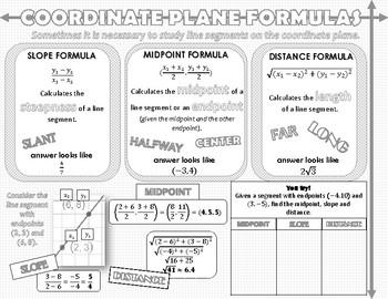 Slope, Midpoint & Distance Formulas Handout