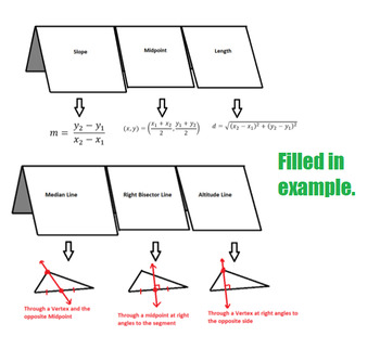 Slope Midpoint Length & Special Triangle Lines - FOLDABLE activity