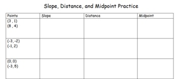 Slope, Midpoint, and Distance Practice Worksheet by Susan Eatmon