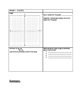 Slope Note Shell Group Activity (four square style)