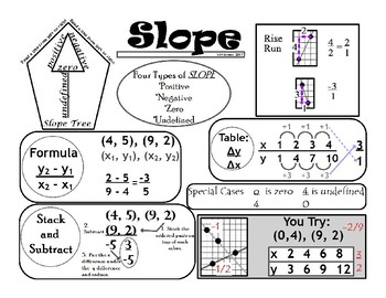 Slope Notes