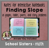 Slope Notes for Interactive Notebooks