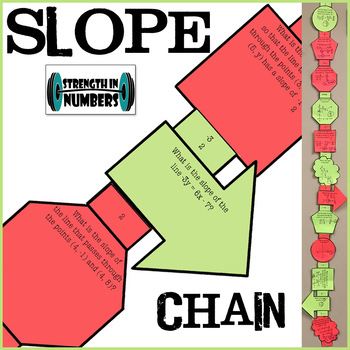 Slope Paper Chain Partner Work for Display