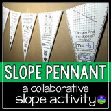 Slope Math Pennant Activity