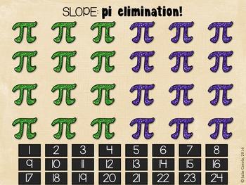 Slope - Pi Elimination!