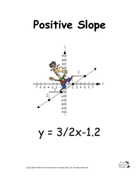 Slope Posters