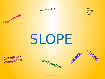 Slope PowerPoint Lesson