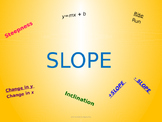 Slope PowerPoint Lesson - Distance Learning