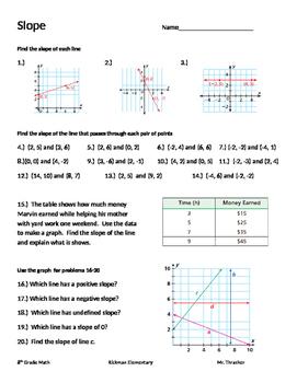 Slope Practice CC.8.EE.5 CC.8.EE.6