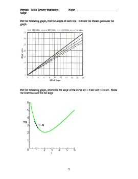 Slope Practice for Physics Students