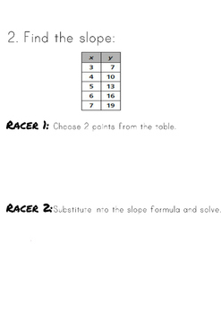 Slope Race Activity
