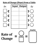 Slope Related SmartPal™ Templates