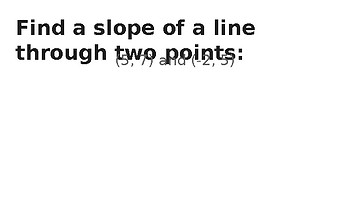 Slope Review PowerPoint
