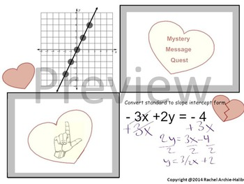 Slope Intercept Equations and Graphs Stations - Common Core CC.MP3
