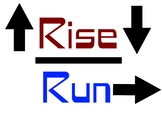 Slope : Rise over Run Poster