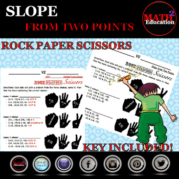 Finding the Slope from Two Points Rock, Paper, and Scissors
