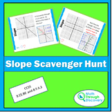Algebra 1 - Slope Scavenger Hunt