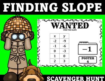 Slope Scavenger Hunt All Forms