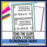 Slope Scavenger Hunt (Find the Slope Given 2pts)