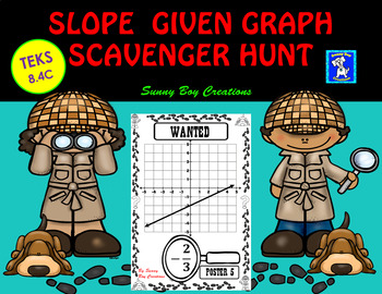 Slope Scavenger Hunt Given Graph