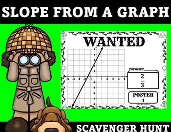 Slope Scavenger Hunt Given Graph