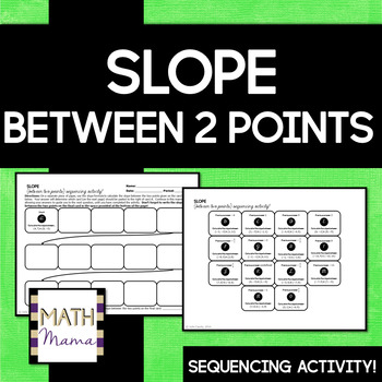 Slope Sequencing Activity!