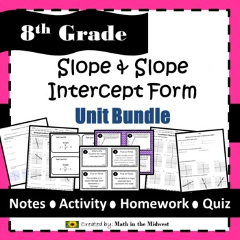 Slope & Slope Intercept Form Bundle {EDITABLE}