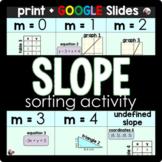 Slope Sorting Activity w/ GOOGLE Slides version