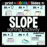 Finding Slope Sorting Activity - print and digital