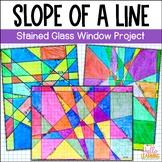 Slope Intercept Form Activity
