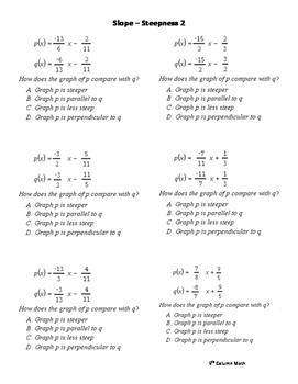 Slope - Steepness 2 (Quiz)