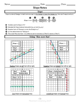 Slope [Student Notes]