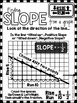 Slope Student Notes and Practice