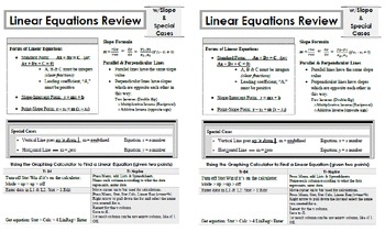 Slope Study Guide with PowerPoint and Linear Equation Review Sheet