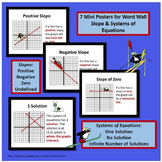Slope Systems of Equations Mini Posters Word Wall 8.EE.6 and 8.EE.8