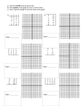 """Slope """"Table and Graph"""""""