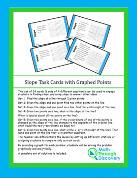 Geometry:  Slope Task Cards With Graphed Points