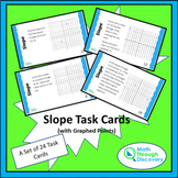 Slope Task Cards With Graphed Points