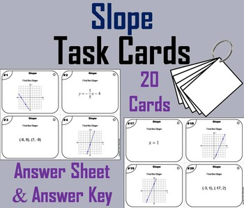 Finding the Slope (Intercept form) Task Cards 6 to 9th Grade