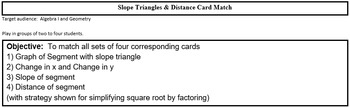 Slope Triangle Distance Card Sort (Alg 1/Geom)
